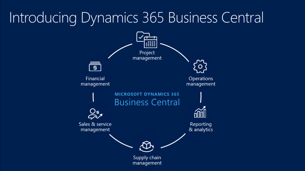 cbc webseite appalbs dynamics365
